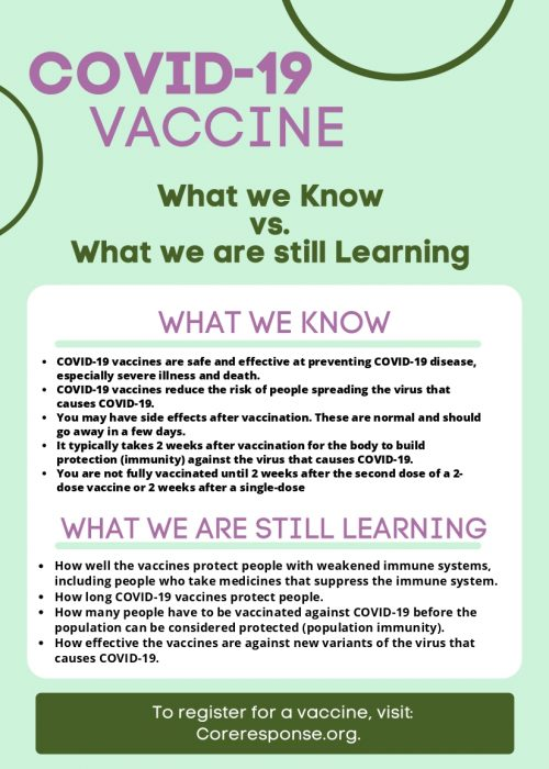 COVID VACCINEWHAT YOU SHOULD KNOW_page-0002